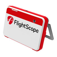 FlightScope Mevo+ - September delivery - 20% discount on TGC2019